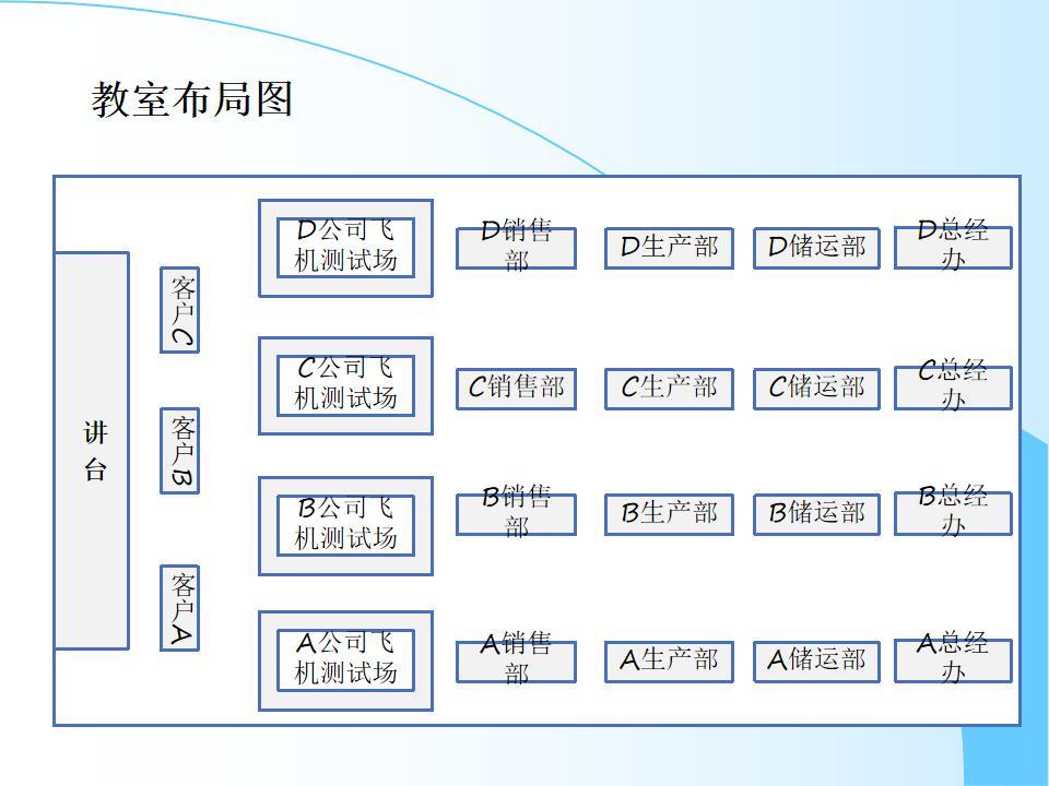 跨部門協作沙盤-【航空時代】_05.jpg