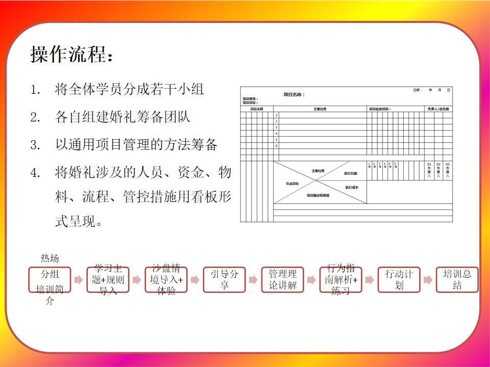 简捷项目管理-【喜上梅梢】_05.jpg
