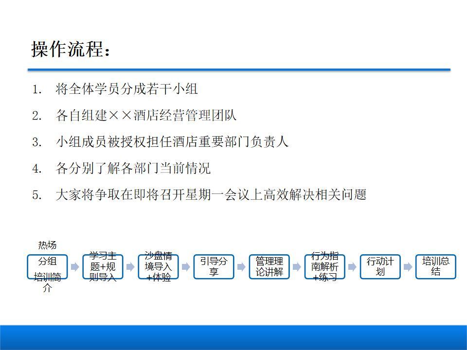 高效會議沙盤-【相約星期一】 (2)_04.jpg