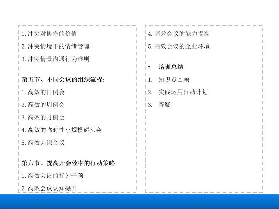 高效會議沙盤-【相約星期一】 (2)_10.jpg